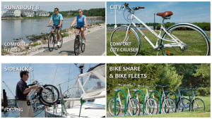The main bicycle categories from the Dynamic Bicycles website.